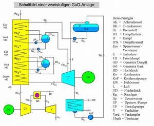 Temperaturdifferenz Berechnen : gas und dampfturbinen kraftwerk ~ Themetempest.com Abrechnung