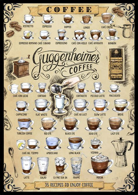 As it cools, the bitter, acidic flavors of the coffee become more pronounced.the primary difference between cold brew and iced coffee is the way they're brewed. Poster - 35 Kaffee Rezepte 50 x 70cm | Kaffee poster, Kaffee rezepte, Kaffeesüchtiger