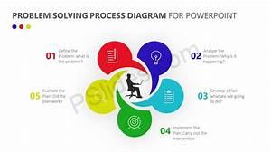 Problem Solving Process Powerpoint Diagram