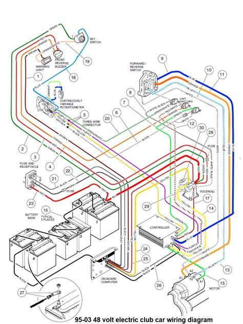 Club Car Wiring Diagram 48 Volt by Wiring Diagrams Buggies