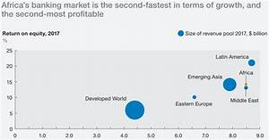 African retail banking's next growth frontier.. - Hesed ...