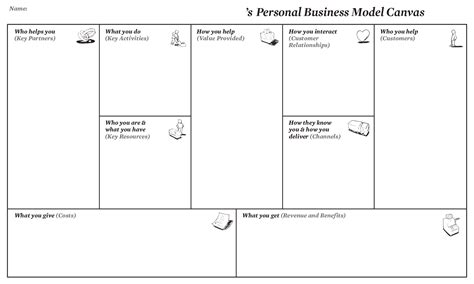 business model canvas template personal business model canvas creatlr