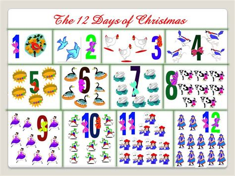 Twelve Days Of Christmas Singing Like The Chipmunks Youtube
