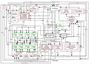 Complex Flow Chart Example Pictures to Pin on Pinterest ...