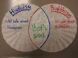 Venn Diagram  Hinduism Vs  Buddhism