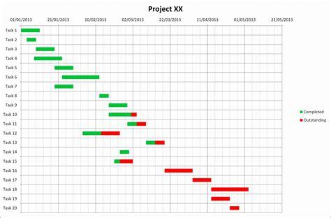 gantt chart template docs 9 free gantt chart template for excel 2007 exceltemplates exceltemplates