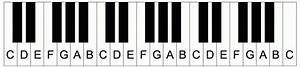 keyboard overlay template - letters on the piano how to format cover letter
