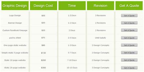 Graphic Design Services – Graphic Design Company In India