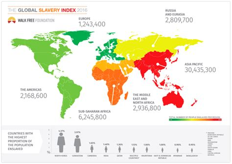 exemple d esclavage moderne atmosph 232 re internationale gt global slavery index 2016 cartographie de l esclavage moderne