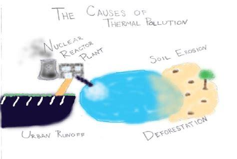 prg jw jr nv tc    thermal pollution visualized