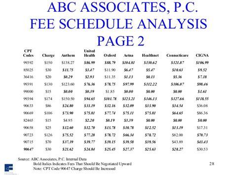 medical fee schedule fee schedule template
