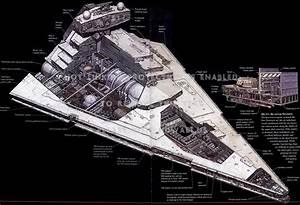 Star Wars Destroyer Spaceships Schematic Diagram Imperial