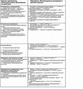 Лечение псориаза препараты