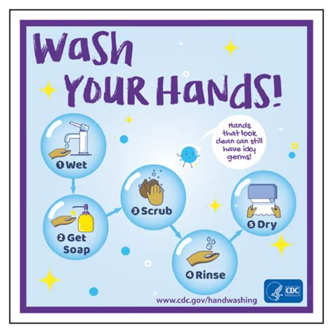 cdc wash  hands hand washing awareness square