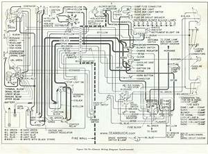 Wiring Diagram  13 Ford F53 Motorhome Chassis Wiring Diagram