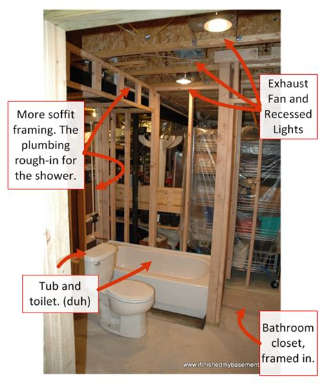 bathroom costs    budget  finished  basement