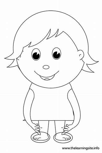 Outline Coloring Parts Pages Feet Kid Human