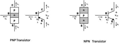 Bipolar Junction Transistor Bjt Tutorial Notes