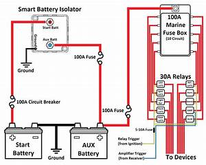 Trailer Battery Wiring Diagram from tse4.mm.bing.net