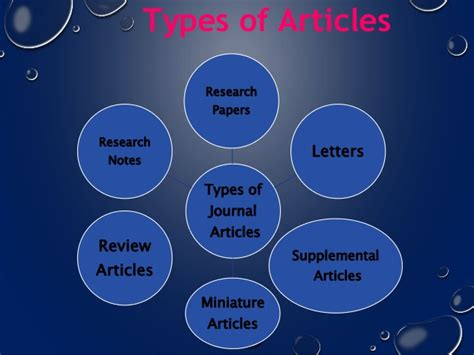 Not only examples of imrad papers, you could also find another paper sample such as imrad sample, imrad method, imrad structure, imrad template, imrad format, imrad research paper. The IMRAD format
