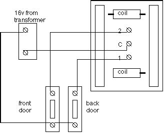 Dmcwire Diagram Circuit