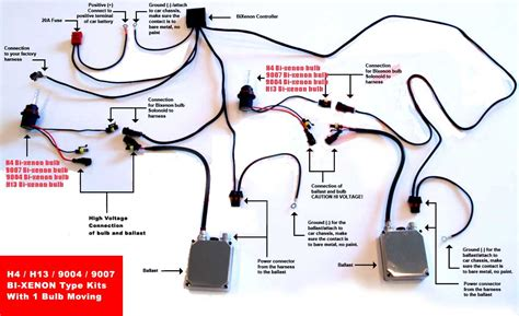 Hid Kit Wiring Diagram by Genssi Premium Bi Xenon High Low Hid Conversion Kit 9007