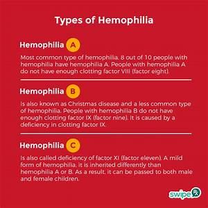 Hemophilia Christmas Disease - Christmas Decore