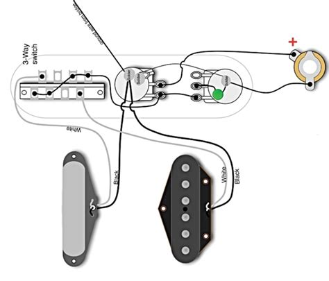 wiring diagram for a fender telecaster fender telecaster wiring diagram wiring diagram and