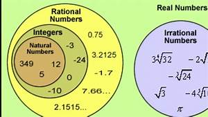 Rational & Irrational Numbers - YouTube
