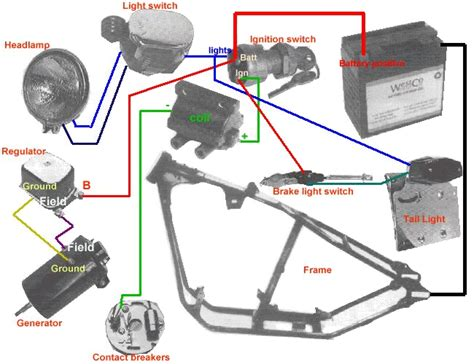 basic sporty wiring motorcycle buell motorcycles bike motorcycle wiring