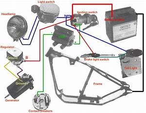 Basic Sporty Wiring