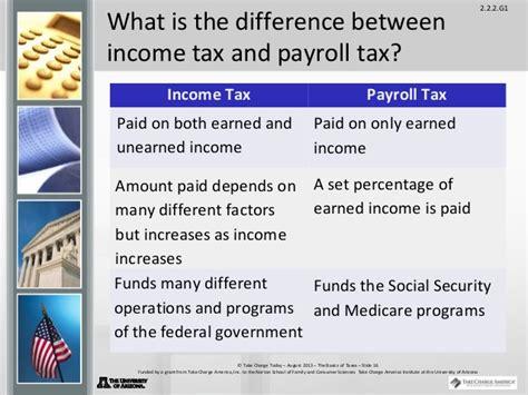 the basics of taxes