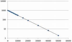 Dichtefunktion Berechnen : barometrische barometrische h henformel zeichnung auf ~ Themetempest.com Abrechnung