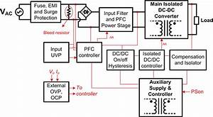 Power Tips  Centralized Control Makes Power Supply Design Easier - Power Management