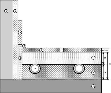 trockenbau fußbodenheizung aufbau protec fu 223 bodenheizung trockenbau 55mm aufbau komplettpaket set trockenestrich ebay
