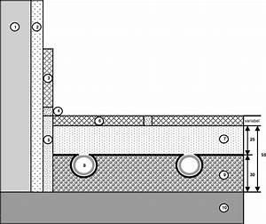 Fußbodenheizung Estrich Aufbau : fu bodenheizung set trockenbau 55mm aufbau ~ Michelbontemps.com Haus und Dekorationen