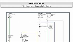 Pdf Online - Dodge Dakota 1996 System Wiring Diagrams