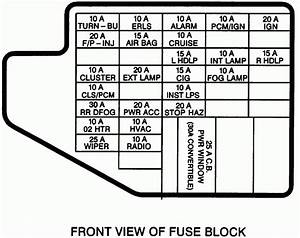 31 2005 Toyota Corolla Fuse Box Diagram