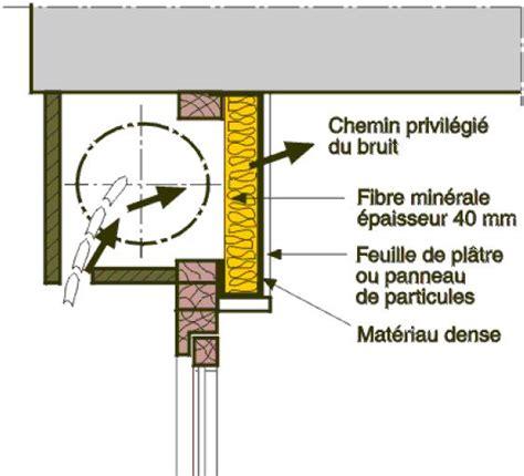 isolation phonique coffre de volet roulant tableau isolant thermique