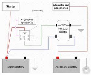 similiar marine battery isolator wiring diagram keywords battery isolator wiring diagram battery isolator switch wiring diagram