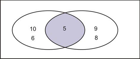Venn Diagram Probability Question by Venn Diagrams Read Probability Ck 12 Foundation