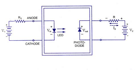 optocoupler devices  application electronic circuits