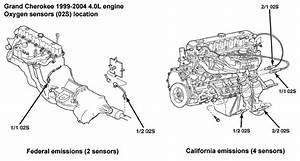 2004 Jeep Grand Cherokee Engine Diagram