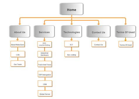 image 112 xml why is a sitemap important for a website Sitemap