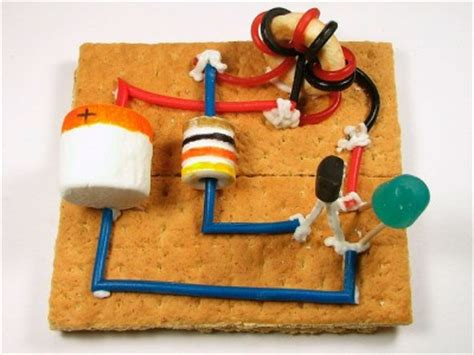 Easy Simple Electronic Projects Eleccircuit