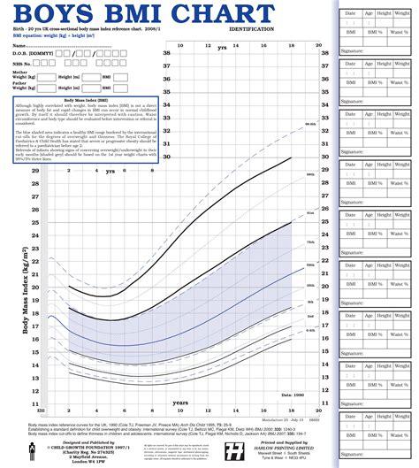 Baby Bmi Chart Body Mass Index Bmi Charts Ayucarcom