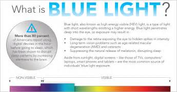 Light Therapy Glasses by 10 Tips For Computer Eye Strain Relief Allaboutvision Com