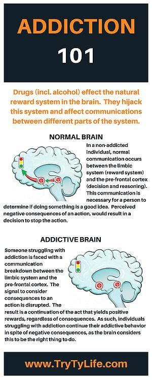 925 best images about ap psychology pinterest your brain psychology humor and abnormal