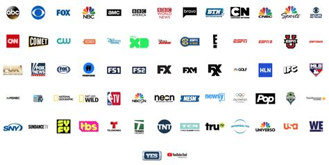 Here's Every Available Channel On
