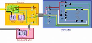 Dayton Furnace Condenser Wiring Diagram